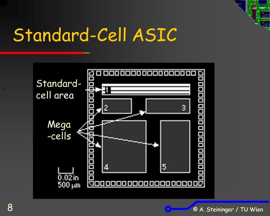 © A. Steininger / TU Wien 8 Standard-Cell ASIC Fig. 1.2 Mega -cells Standard- cell area