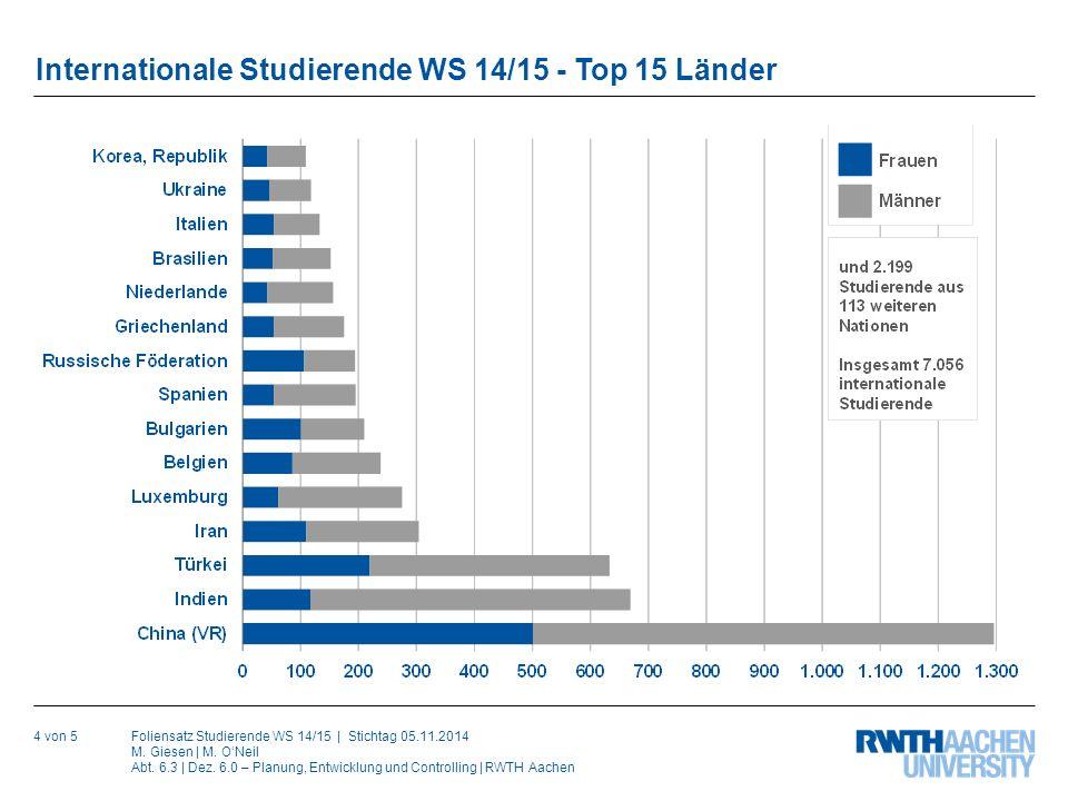 Foliensatz Studierende WS 14/15 | Stichtag 05.11.2014 M.