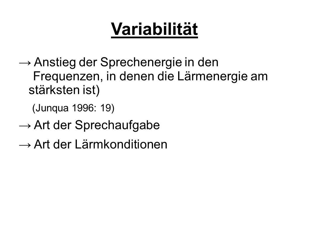Variabilität Das Ausmaß des Lombard-Effekts wird durch verschiedene Faktoren beeinflusst, z.B.: → sprecherabhängig variabel → Geschlecht des Sprechers → Rolle eines Wortes im Satz (Funktions- oder Inhaltswort)
