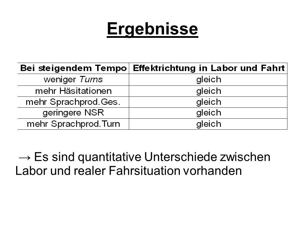 Ergebnisse Der Einfluss des Versuchsortes auf die untersuchten Parameter: → mehr Turns im Labor → etwas mehr Häsitationen und Zög.