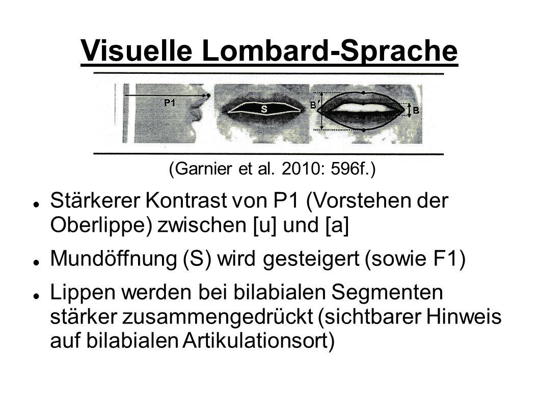 Visuelle Lombard-Sprache (Garnier et al.
