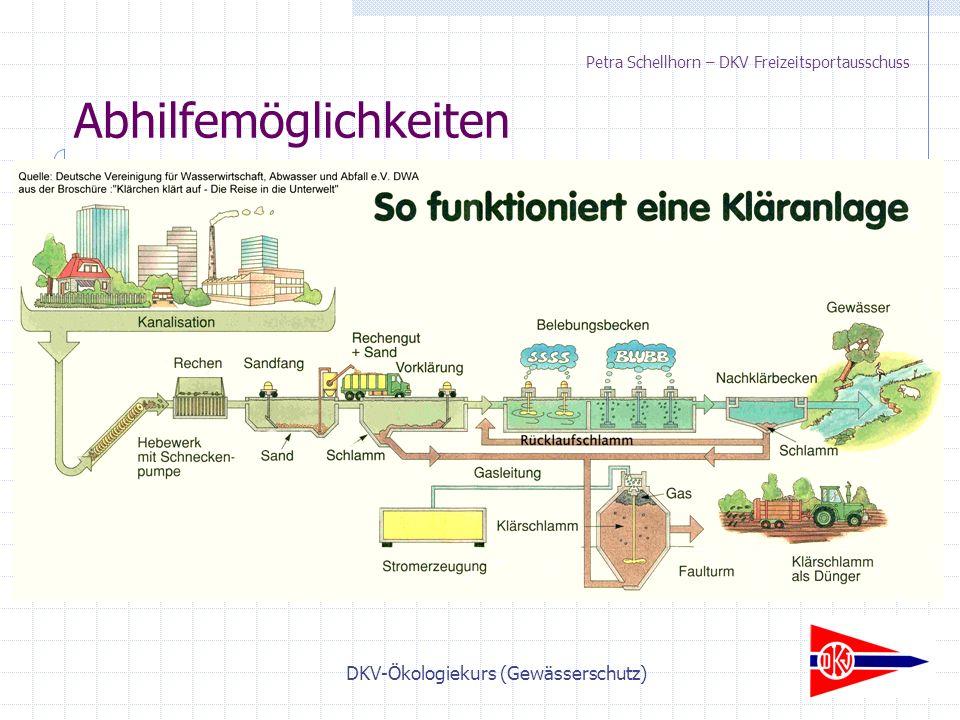 DKV-Ökologiekurs (Gewässerschutz) Petra Schellhorn – DKV Freizeitsportausschuss Abhilfemöglichkeiten