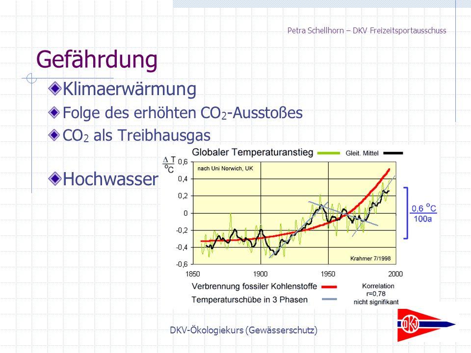 DKV-Ökologiekurs (Gewässerschutz) Gefährdung Petra Schellhorn – DKV Freizeitsportausschuss Klimaerwärmung Folge des erhöhten CO 2 -Ausstoßes CO 2 als Treibhausgas Hochwasser