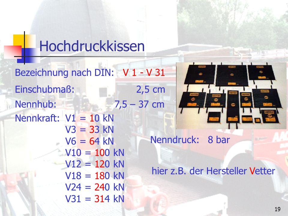 18 Niederdruckkissen (Luftheber) Bezeichnung nach DIN:LH 10 S Nennkraft: 10 kN, 20 kN, 30 kN oder 50 kN Einschubmaß:3 cm Nennhub:40 – 110 cm Ausführung:mit oder ohne Seitenwand Luftheber dürfen nicht mit Bewegungskräften (Federkraft) beaufschlagt werden.