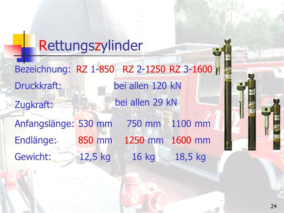 23 Hydraulikwinden / Büffelwinden Bezeichnung nach DIN:B 5B10 zul.