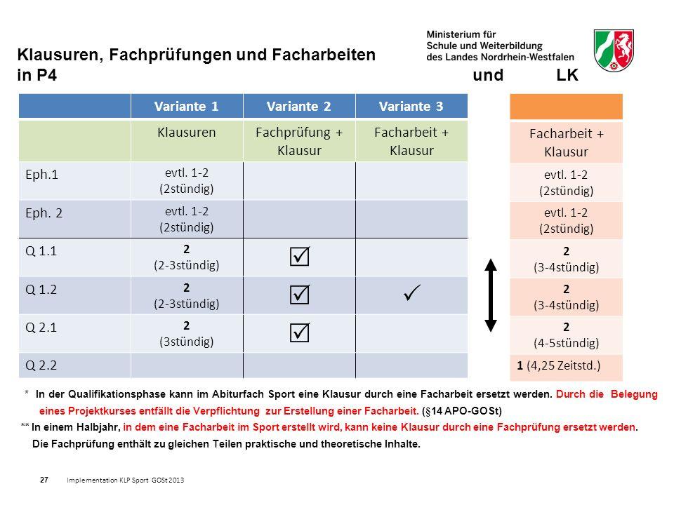 27 Implementation KLP Sport GOSt 2013 * In der Qualifikationsphase kann im Abiturfach Sport eine Klausur durch eine Facharbeit ersetzt werden.