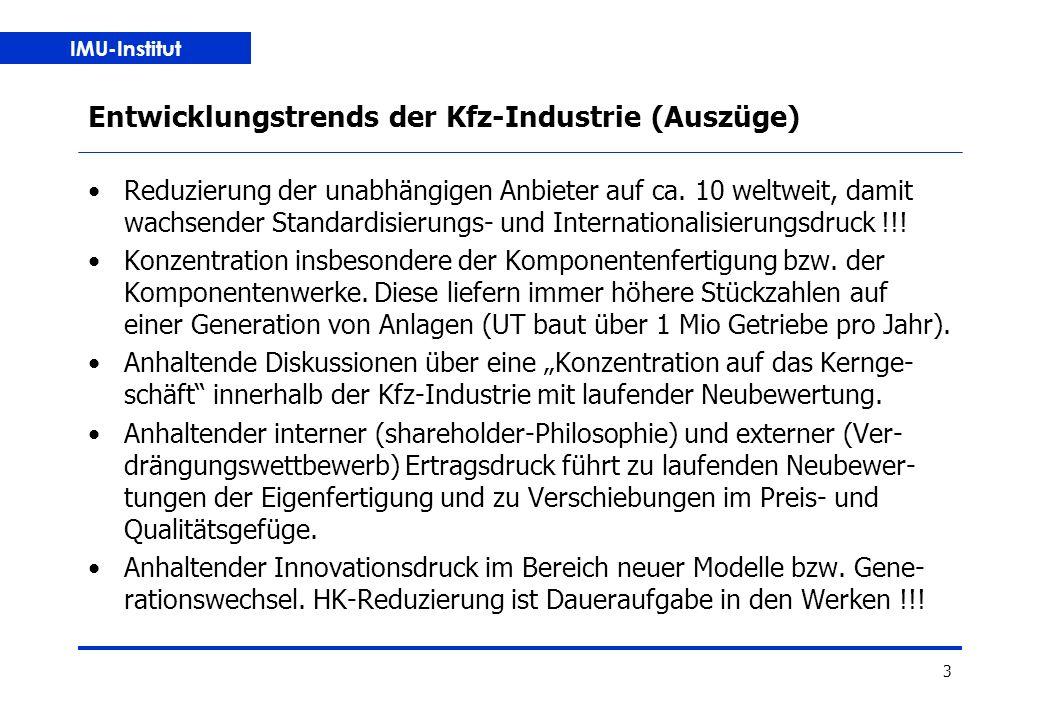 IMU-Institut 3 Entwicklungstrends der Kfz-Industrie (Auszüge) Reduzierung der unabhängigen Anbieter auf ca.