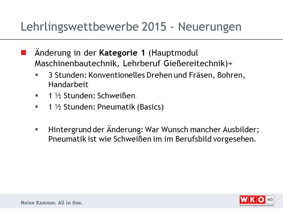 Lehrlingswettbewerbe 2015 - Termine TerminKategorieOrt 15.
