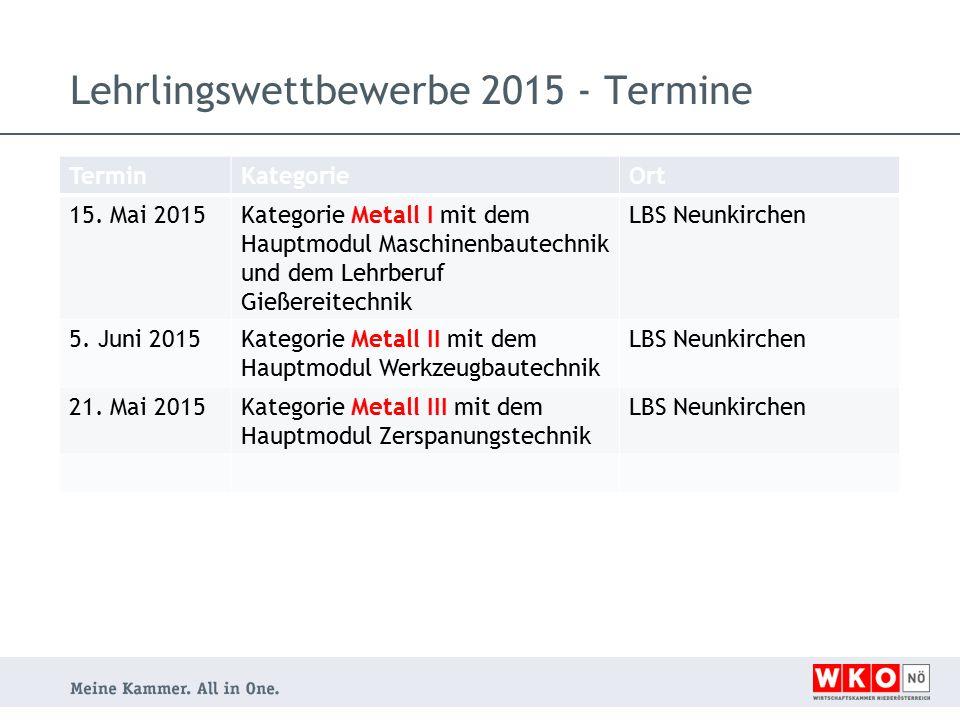 Lehrlingswettbewerbe 2015 - Termine DatumKategorieOrt 11.