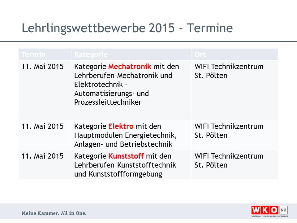 Lehrlingswettbewerbe 2015 - Termine TerminKategorieOrt 11.