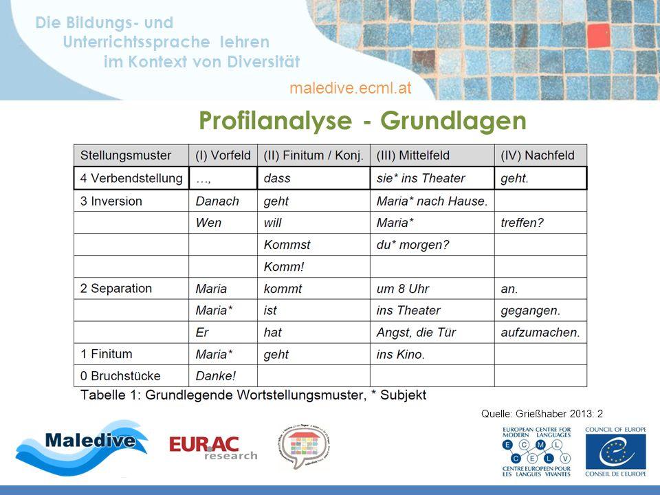 Die Bildungs- und Unterrichtssprache lehren im Kontext von Diversität maledive.ecml.at Profilanalyse - Grundlagen Quelle: Grießhaber 2013: 2