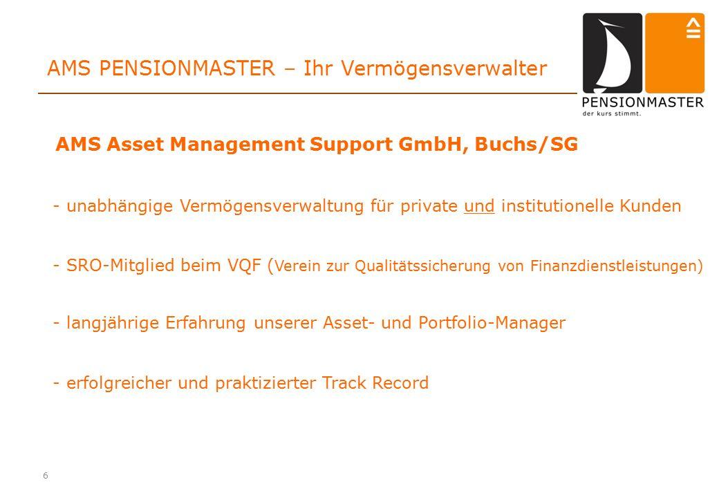 6 AMS PENSIONMASTER – Ihr Vermögensverwalter - unabhängige Vermögensverwaltung für private und institutionelle Kunden - SRO-Mitglied beim VQF ( Verein zur Qualitätssicherung von Finanzdienstleistungen) - langjährige Erfahrung unserer Asset- und Portfolio-Manager - erfolgreicher und praktizierter Track Record AMS Asset Management Support GmbH, Buchs/SG