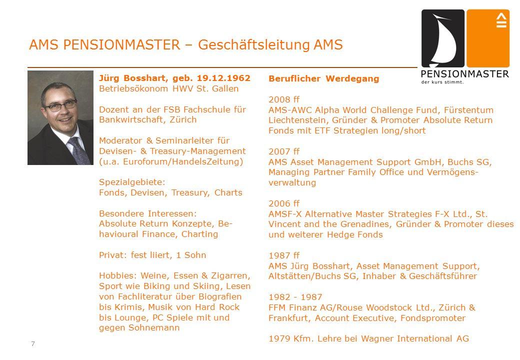 7 AMS PENSIONMASTER – Geschäftsleitung AMS Jürg Bosshart, geb.