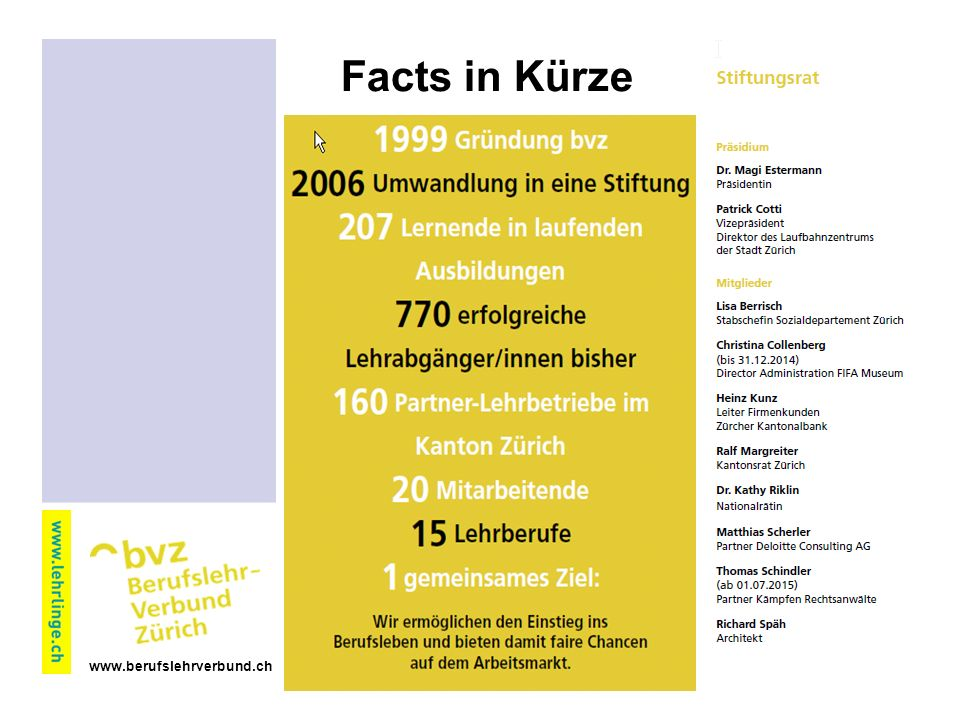 www.berufslehrverbund.ch Facts in Kürze