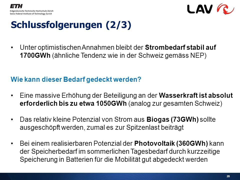 28 Schlussfolgerungen (2/3) Unter optimistischen Annahmen bleibt der Strombedarf stabil auf 1700GWh (ähnliche Tendenz wie in der Schweiz gemäss NEP) Wie kann dieser Bedarf gedeckt werden.