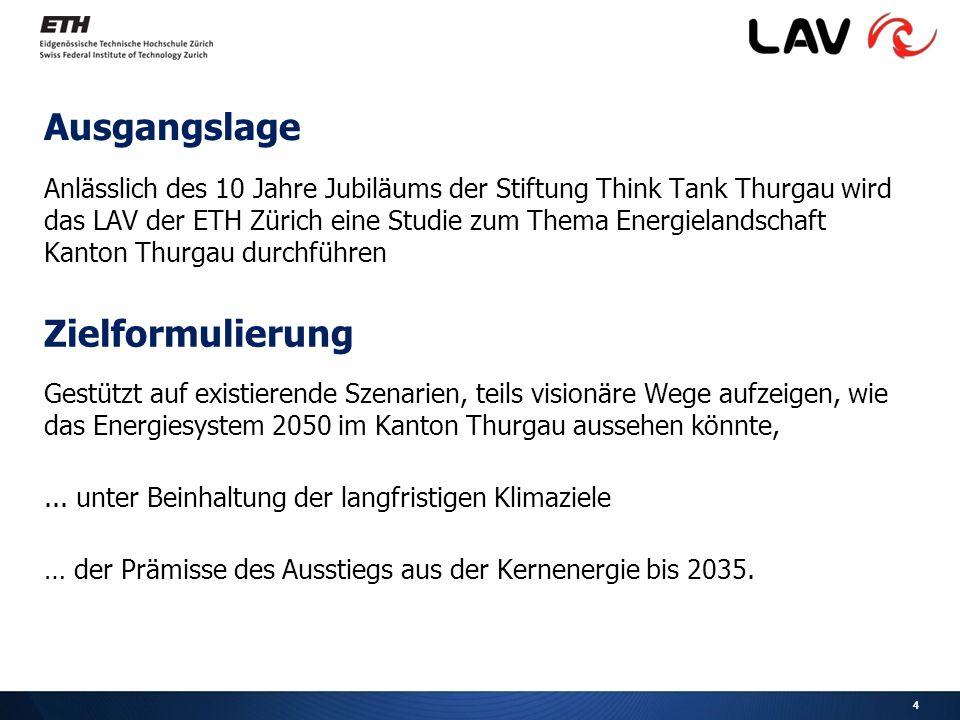 4 Ausgangslage Anlässlich des 10 Jahre Jubiläums der Stiftung Think Tank Thurgau wird das LAV der ETH Zürich eine Studie zum Thema Energielandschaft Kanton Thurgau durchführen Zielformulierung Gestützt auf existierende Szenarien, teils visionäre Wege aufzeigen, wie das Energiesystem 2050 im Kanton Thurgau aussehen könnte,...