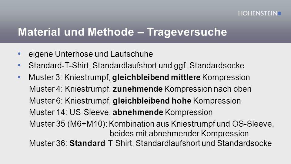 Material und Methode – Trageversuche eigene Unterhose und Laufschuhe Standard-T-Shirt, Standardlaufshort und ggf.