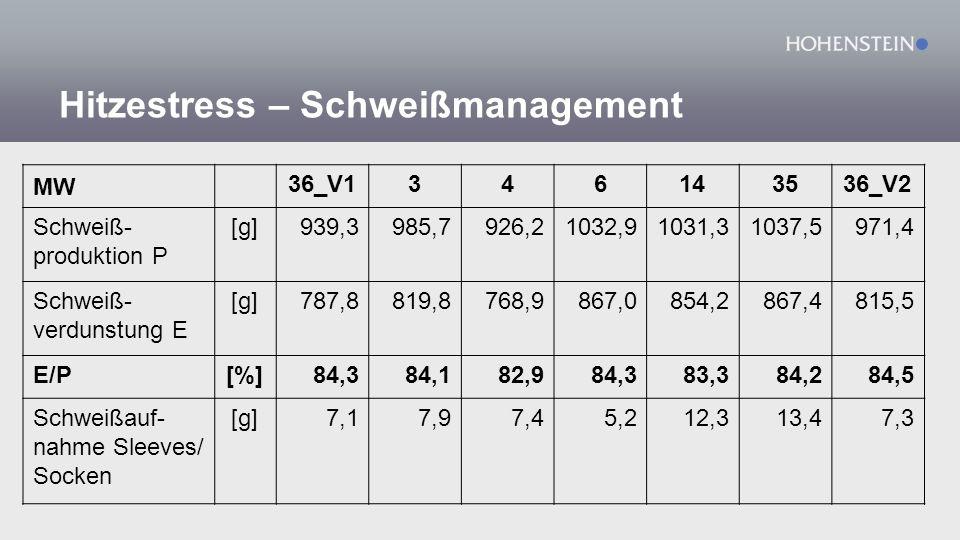 Hitzestress – Schweißmanagement MW 36_V1346143536_V2 Schweiß- produktion P [g]939,3985,7926,21032,91031,31037,5971,4 Schweiß- verdunstung E [g]787,8819,8768,9867,0854,2867,4815,5 E/P[%]84,384,182,984,383,384,284,5 Schweißauf- nahme Sleeves/ Socken [g]7,17,97,45,212,313,47,3
