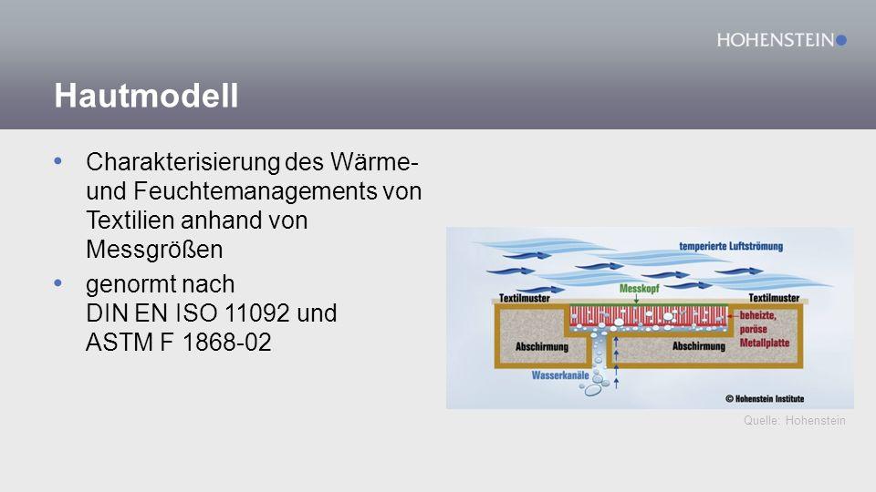 Hautmodell Charakterisierung des Wärme- und Feuchtemanagements von Textilien anhand von Messgrößen genormt nach DIN EN ISO 11092 und ASTM F 1868-02 Quelle: Hohenstein