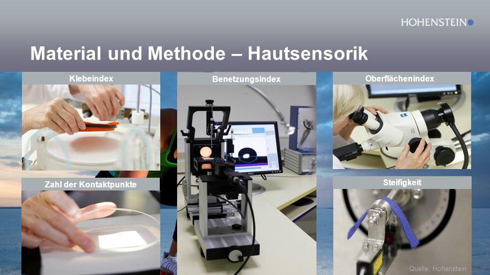 Material und Methode – Hautsensorik Zahl der Kontaktpunkte Benetzungsindex Klebeindex Oberflächenindex Steifigkeit Quelle: Hohenstein