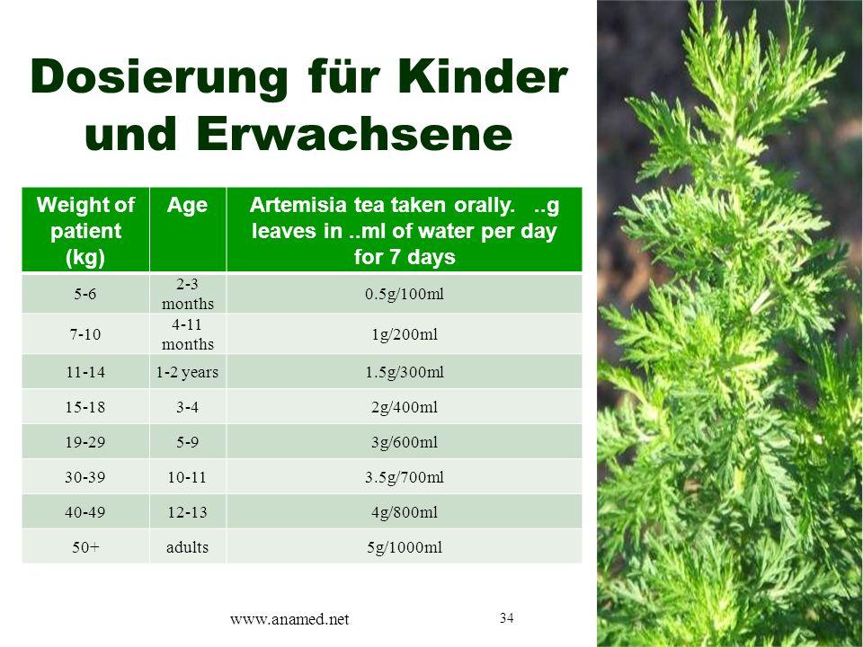 34 Dosierung für Kinder und Erwachsene Weight of patient (kg) AgeArtemisia tea taken orally...g leaves in..ml of water per day for 7 days 5-6 2-3 mont