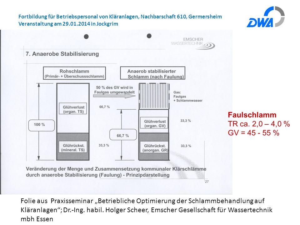 """Fortbildung für Betriebspersonal von Kläranlagen, Nachbarschaft 610, Germersheim Veranstaltung am 29.01.2014 in Jockgrim Folie aus Praxisseminar """"Betr"""
