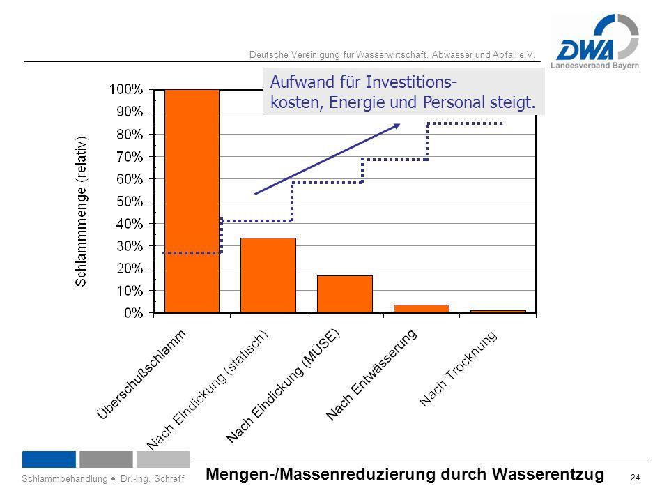Deutsche Vereinigung für Wasserwirtschaft, Abwasser und Abfall e.V. 24 Schlammbehandlung  Dr.-Ing. Schreff Mengen-/Massenreduzierung durch Wasserentz
