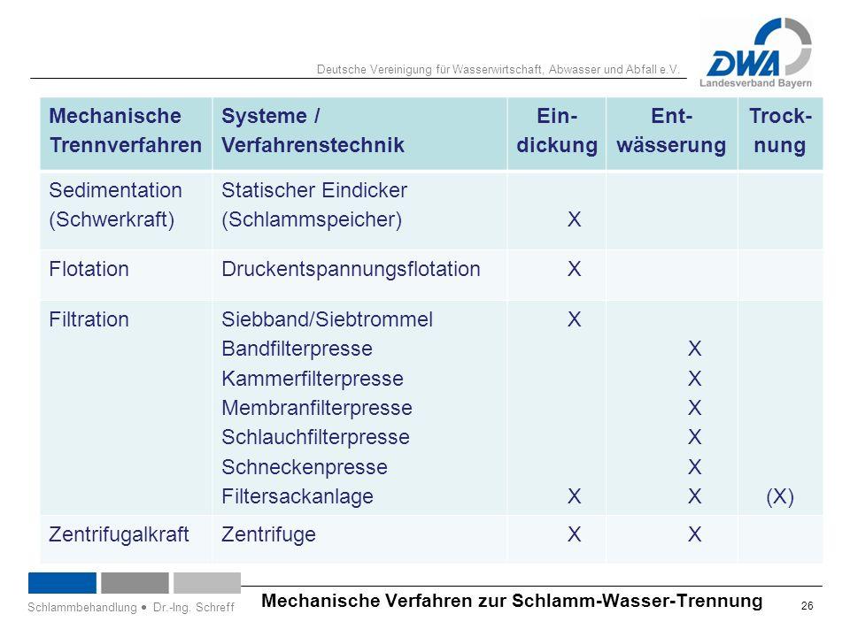 Deutsche Vereinigung für Wasserwirtschaft, Abwasser und Abfall e.V. 26 Schlammbehandlung  Dr.-Ing. Schreff Mechanische Verfahren zur Schlamm-Wasser-T
