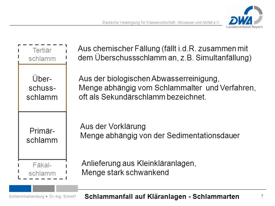 Deutsche Vereinigung für Wasserwirtschaft, Abwasser und Abfall e.V. 7 Schlammanfall auf Kläranlagen - Schlammarten Schlammbehandlung  Dr.-Ing. Schref