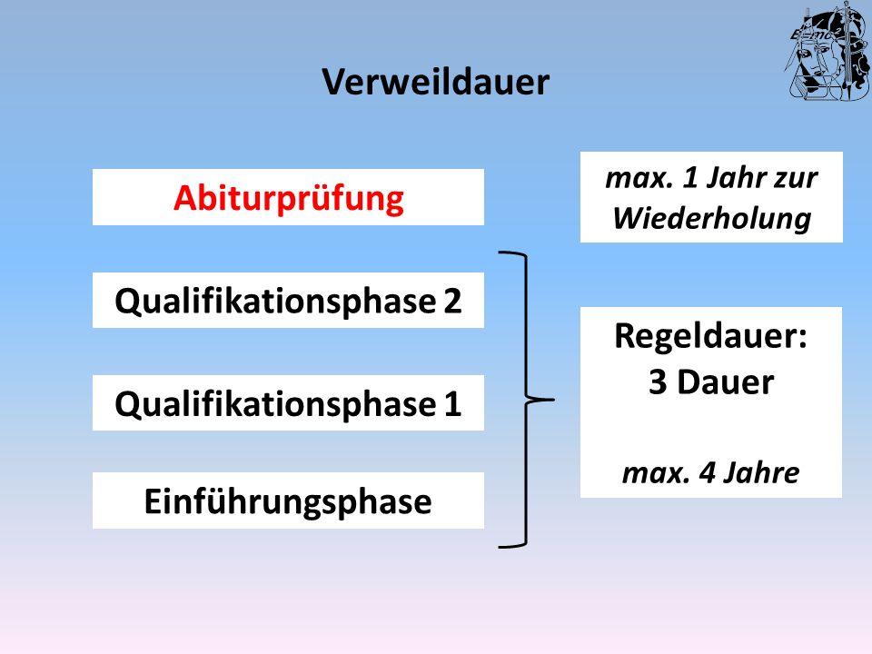 Verweildauer Einführungsphase Qualifikationsphase 1 Qualifikationsphase 2 Abiturprüfung Regeldauer: 3 Dauer max. 4 Jahre max. 1 Jahr zur Wiederholung