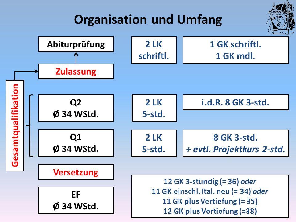 Organisation und Umfang EF Ø 34 WStd. Q1 Ø 34 WStd. Q2 Ø 34 WStd. Versetzung Zulassung Abiturprüfung Gesamtqualifikation 12 GK 3-stündig (= 36) oder 1