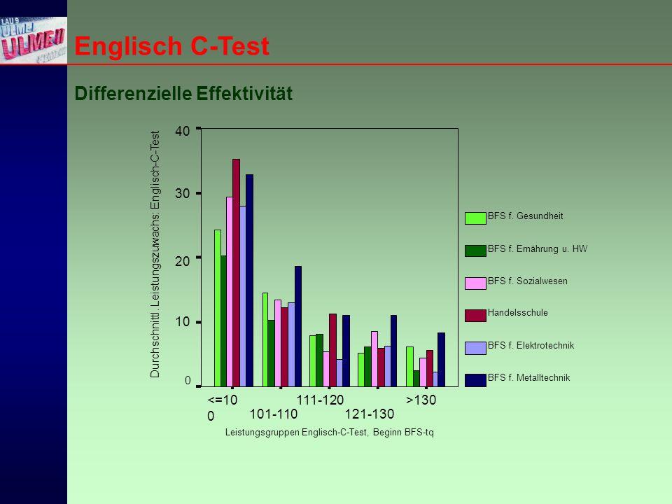 Englisch C-Test Differenzielle Effektivität BFS f.