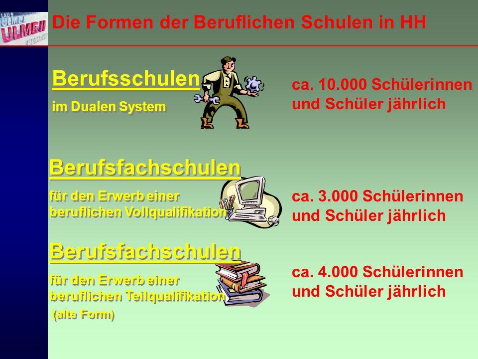 Die Formen der Beruflichen Schulen in HH Berufsschulen im Dualen System Berufsschulen im Dualen System ca.