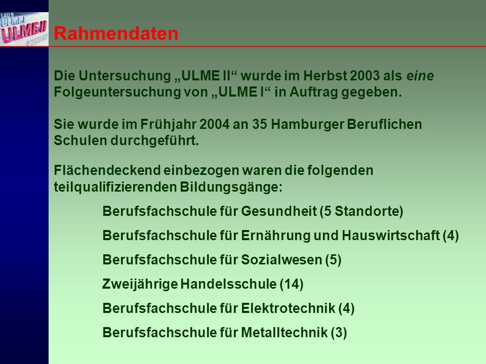 """Rahmendaten Die Untersuchung """"ULME II wurde im Herbst 2003 als eine Folgeuntersuchung von """"ULME I in Auftrag gegeben."""