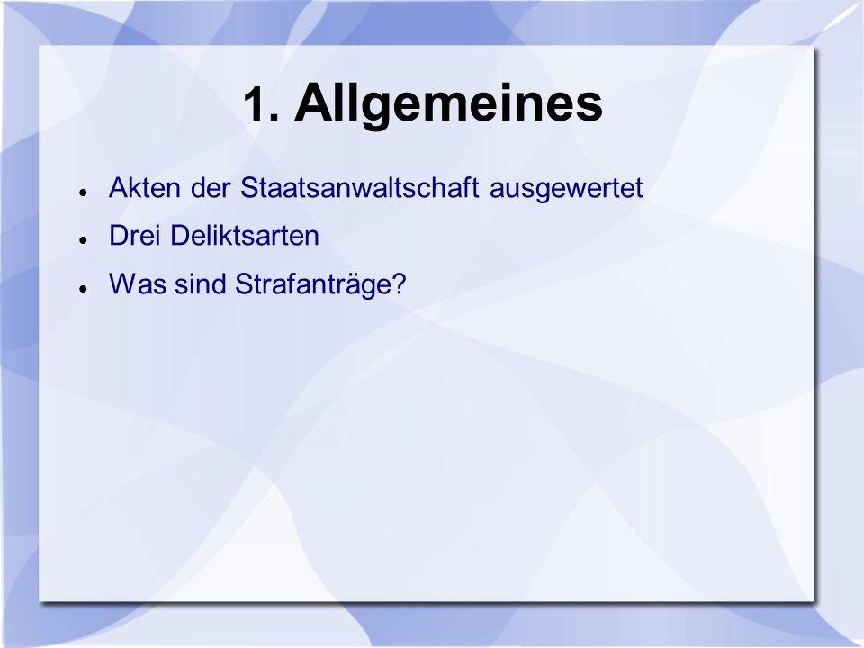 1. Allgemeines Akten der Staatsanwaltschaft ausgewertet Drei Deliktsarten Was sind Strafanträge