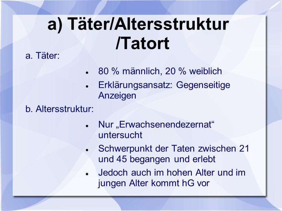 Tatort