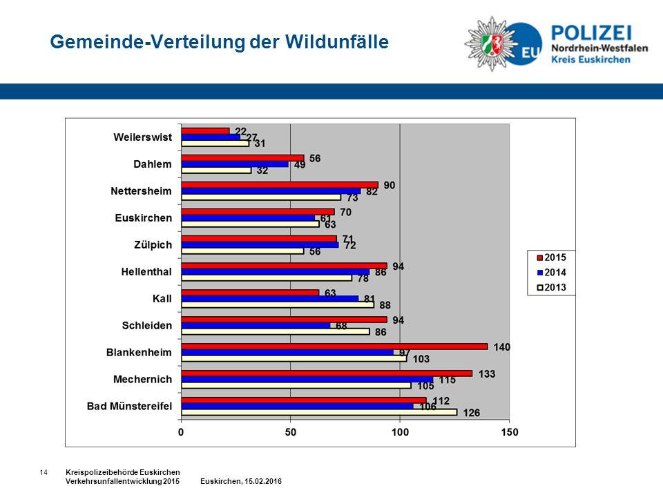 Gemeinde-Verteilung der Wildunfälle 14Kreispolizeibehörde Euskirchen Verkehrsunfallentwicklung 2015 Euskirchen, 15.02.2016