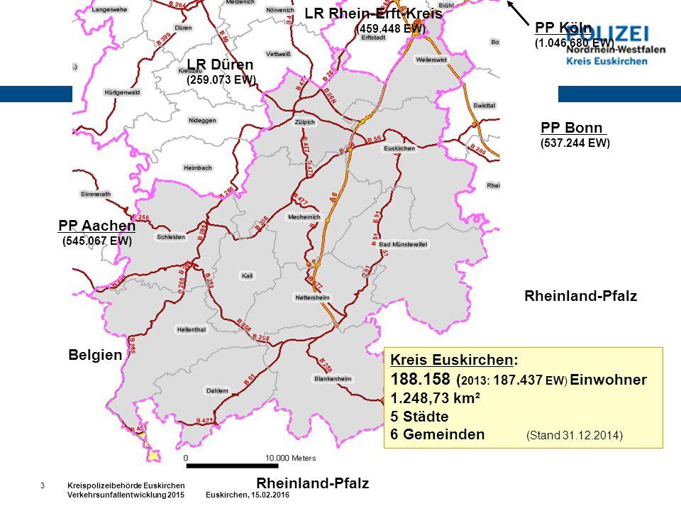 Belgien Rheinland-Pfalz PP Bonn (537.244 EW) LR Rhein-Erft-Kreis (459.448 EW) LR Düren (259.073 EW) PP Aachen (545.067 EW) Kreis Euskirchen: 188.158 ( 2013: 187.437 EW) Einwohner 1.248,73 km² 5 Städte 6 Gemeinden (Stand 31.12.2014) PP Köln (1.046.680 EW) 3Kreispolizeibehörde Euskirchen Verkehrsunfallentwicklung 2015 Euskirchen, 15.02.2016