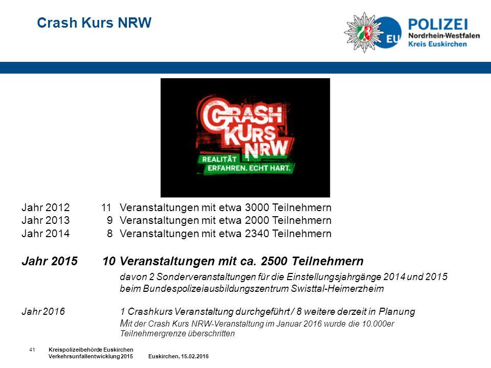 Crash Kurs NRW 41Kreispolizeibehörde Euskirchen Verkehrsunfallentwicklung 2015 Euskirchen, 15.02.2016 Jahr 2012 11 Veranstaltungen mit etwa 3000 Teiln