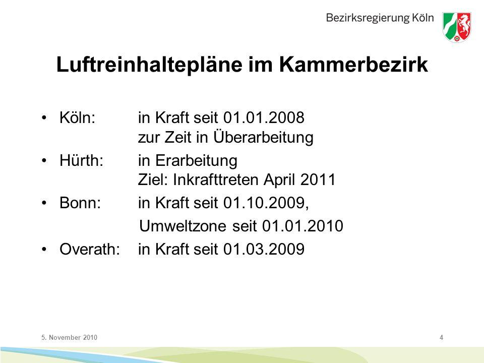 5. November 20104 Luftreinhaltepläne im Kammerbezirk Köln: in Kraft seit 01.01.2008 zur Zeit in Überarbeitung Hürth: in Erarbeitung Ziel: Inkrafttrete