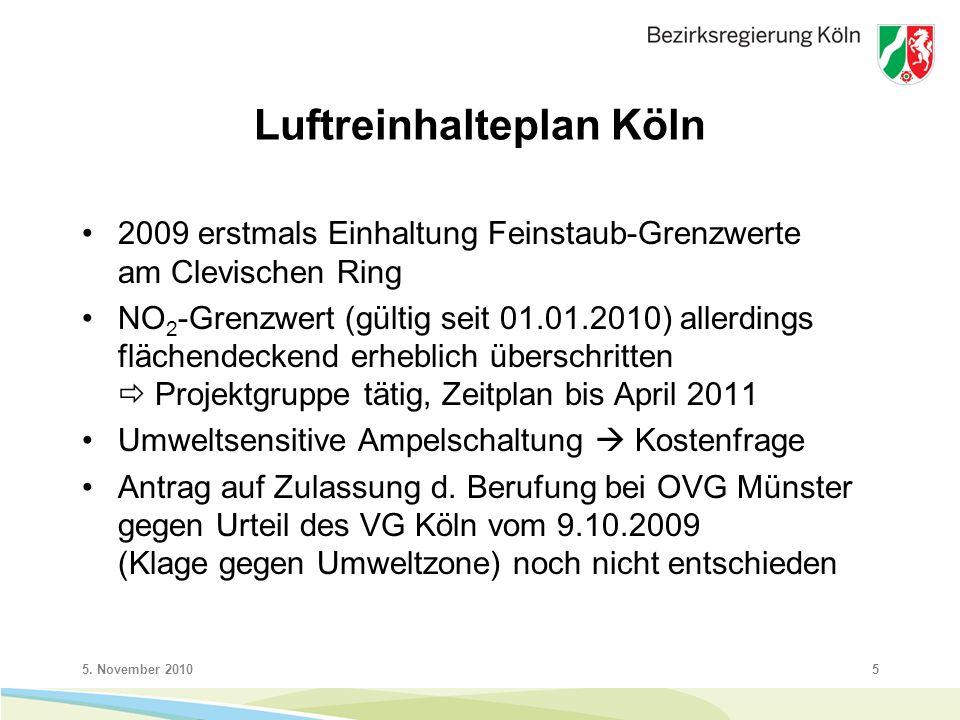 5. November 20105 Luftreinhalteplan Köln 2009 erstmals Einhaltung Feinstaub-Grenzwerte am Clevischen Ring NO 2 -Grenzwert (gültig seit 01.01.2010) all
