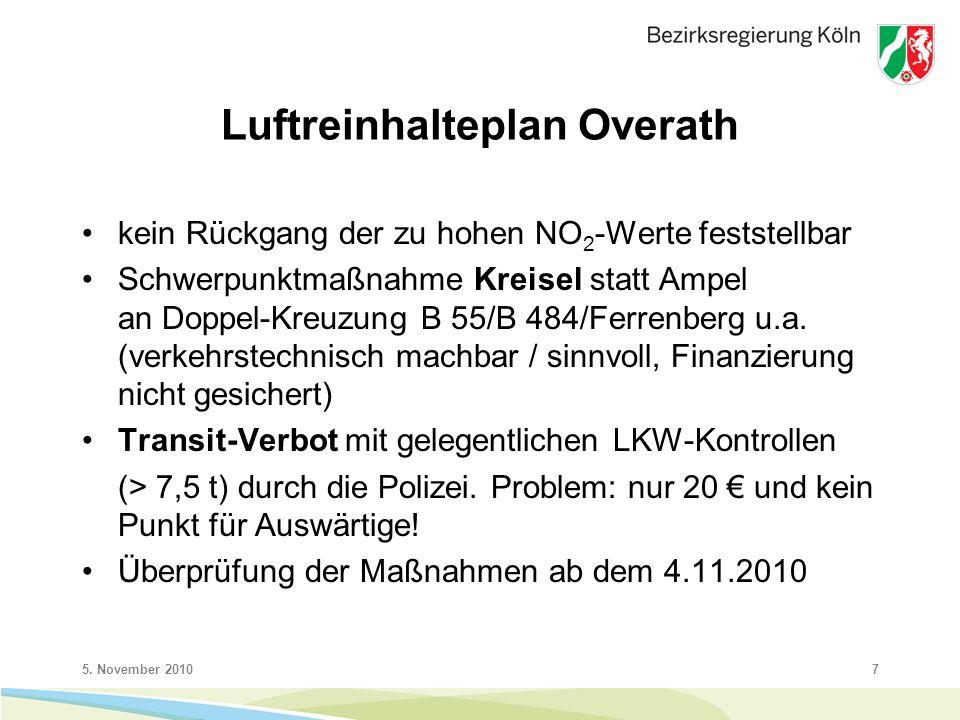 5. November 20107 Luftreinhalteplan Overath kein Rückgang der zu hohen NO 2 -Werte feststellbar Schwerpunktmaßnahme Kreisel statt Ampel an Doppel-Kreu