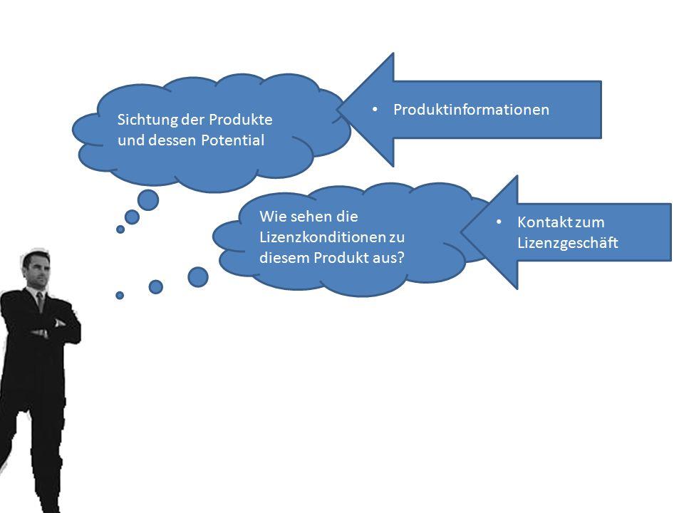 Sichtung der Produkte und dessen Potential Produktinformationen Wie sehen die Lizenzkonditionen zu diesem Produkt aus? Kontakt zum Lizenzgeschäft