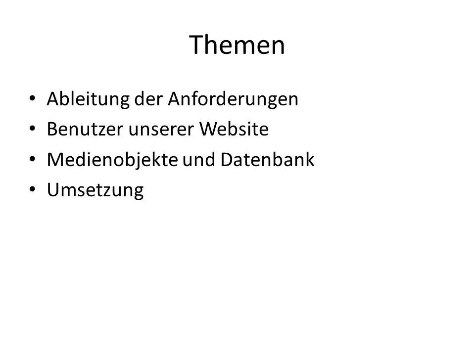Themen Ableitung der Anforderungen Benutzer unserer Website Medienobjekte und Datenbank Umsetzung