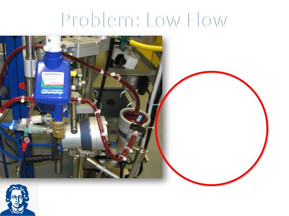Problem: Low Flow