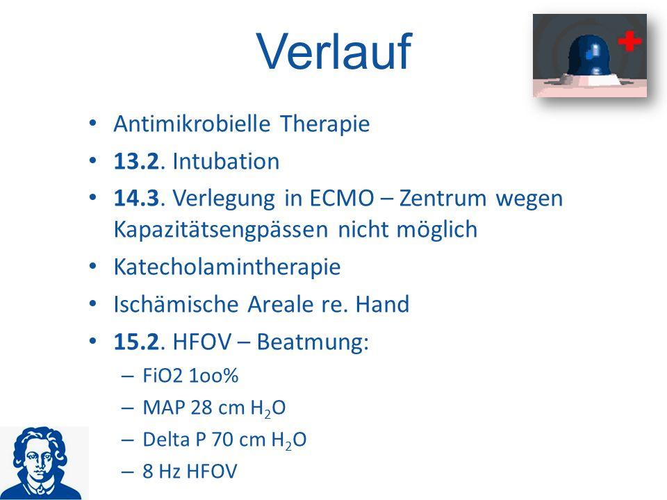 Antimikrobielle Therapie 13.2.Intubation 14.3.