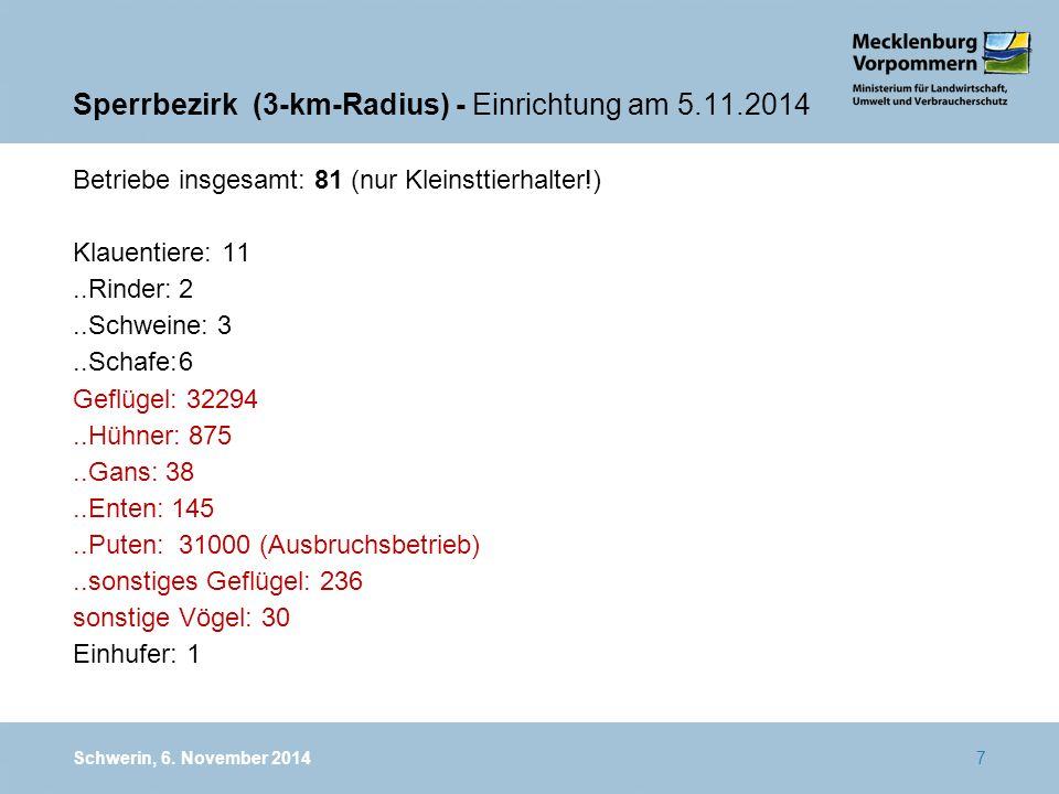 Sperrbezirk (3-km-Radius) - Einrichtung am 5.11.2014 Betriebe insgesamt: 81 (nur Kleinsttierhalter!) Klauentiere: 11..Rinder:2..Schweine: 3..Schafe:6