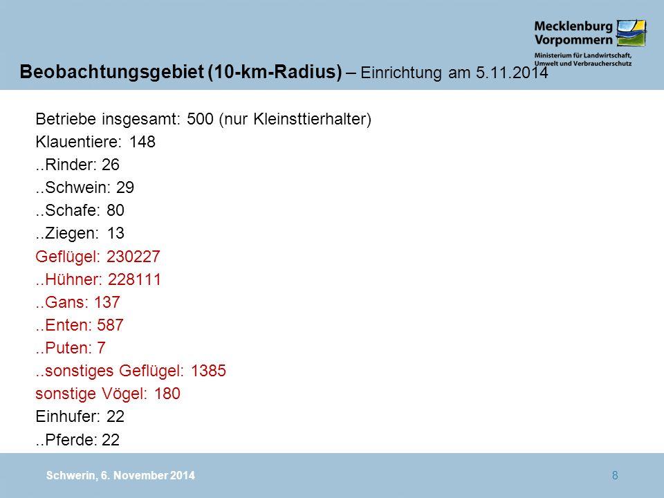 Beobachtungsgebiet (10-km-Radius) – Einrichtung am 5.11.2014 Betriebe insgesamt: 500 (nur Kleinsttierhalter) Klauentiere: 148..Rinder:26..Schwein: 29.