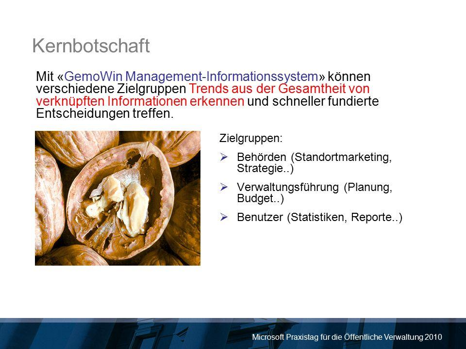 Microsoft Praxistag für die Öffentliche Verwaltung 2010 Kernbotschaft Zielgruppen:  Behörden (Standortmarketing, Strategie..)  Verwaltungsführung (P
