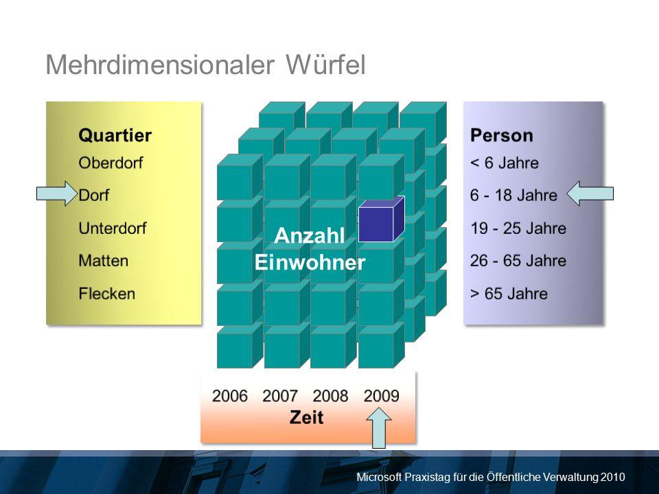 Microsoft Praxistag für die Öffentliche Verwaltung 2010 Mehrdimensionaler Würfel Anzahl Einwohner